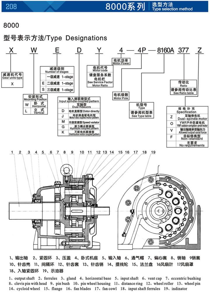 8000 Series Sikloidal Pin-Təkər Azaldıcı