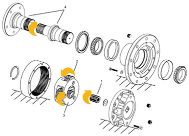 Planetary gearboxes,  Planetary track and wheel drives