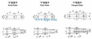 Metric Series Long Pitch Conveyor Chain